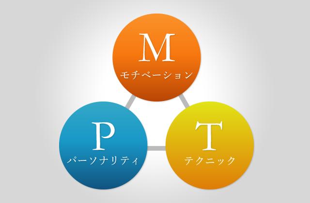 method_img2